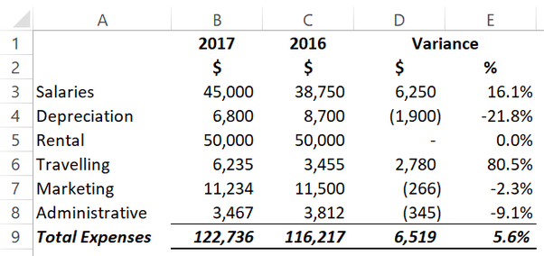 How to change the colour of a specific text in a formula in Excel