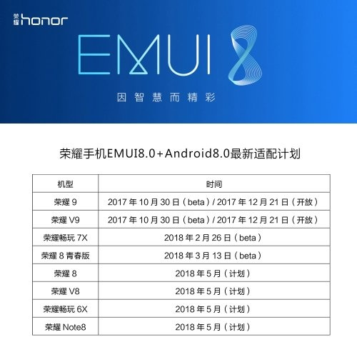 Will the Honor 6X get an Oreo update in the near future? - Quora
