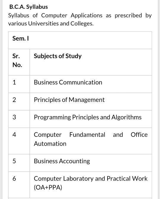 What are the subjects in BCA? - Quora