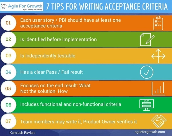Criterion online writing evaluation service
