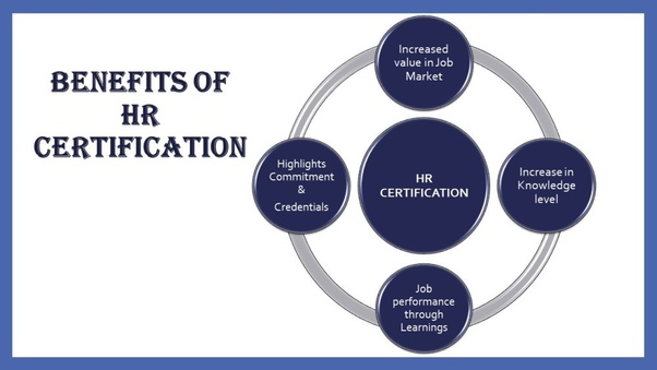 what is the benefit of having an hr certification in india? - quora