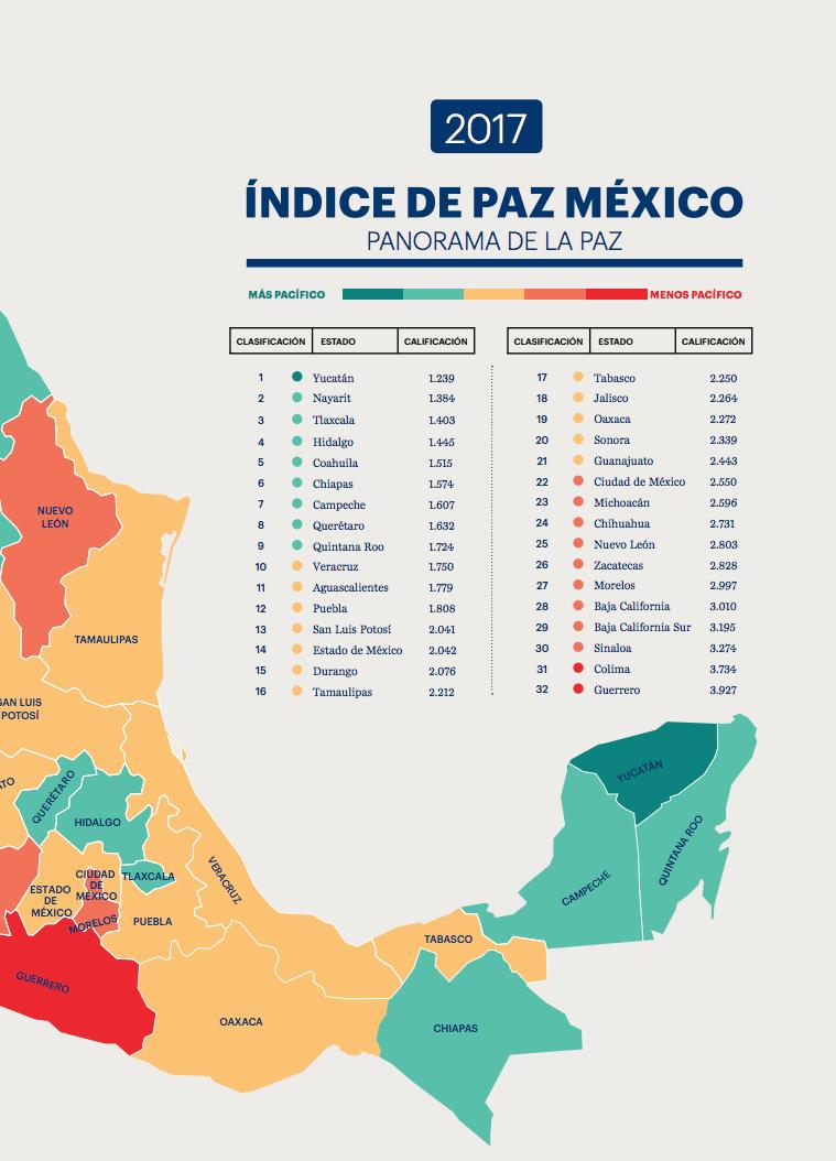 mejores estados para vivir en mexico