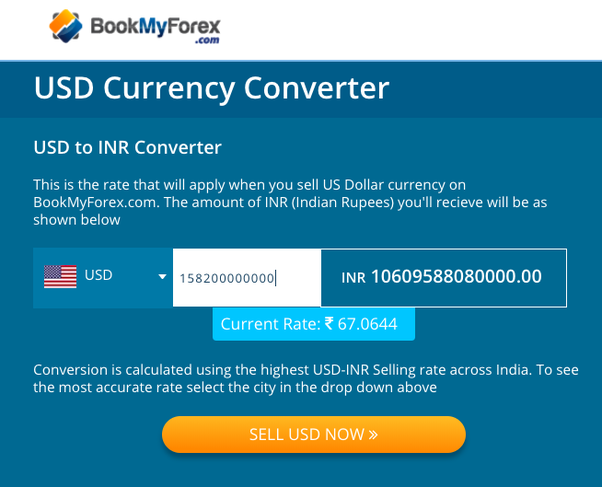 1 06 01 83 62 80 000 00 Indian Ru Currency Converter