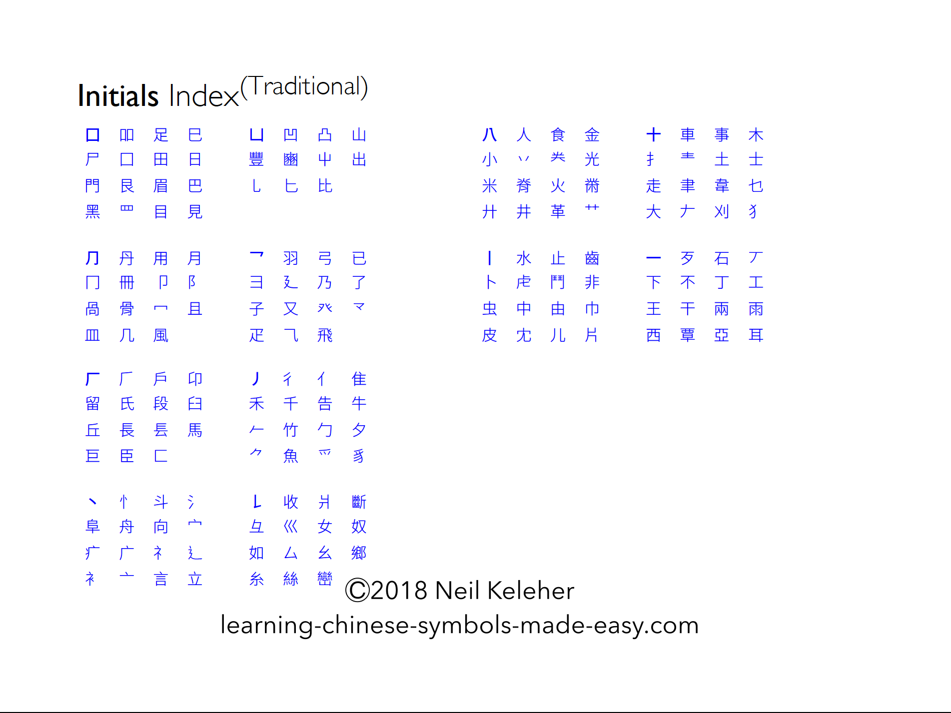 How Does Alphabetical Order Or Sorting Order Work In Chinese Quora