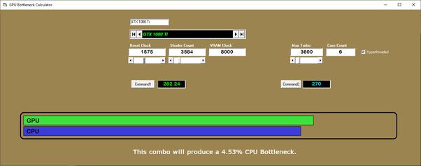 Would a Ryzen 5 1600 bottleneck a 1080 Ti? - Quora
