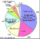 What Percentage Of The Worlds Population Practices The Hindu - Latest world population by religion