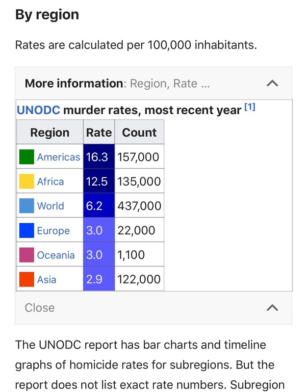 Why is the homicide rate so high in Vietnam? - Quora