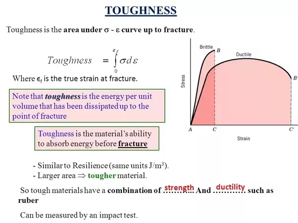 micro hardness toughness of brittle materials Fracture toughness calculated from crack length during indentation testing is going to be limited to brittle materials is this for a metal this technique is more suited to ceramics, where it has been developed more thoroughly.