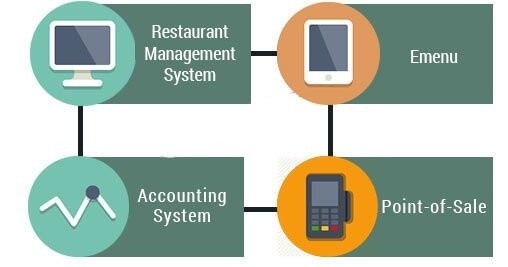 rrl hotel and restaurant reservation management system local Ureserv, a premium online restaurant reservations and table management system affordably priced at only $60/month because all you need is any web-enabled device and you're ready to take reservations 24 hours a day, and manage your restaurant's table inventory and guest information.