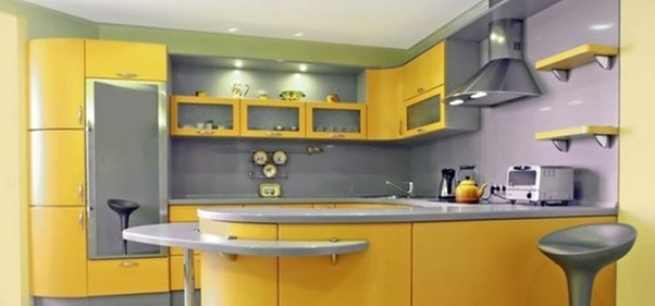 What is the best colour combinations for Modular Kitchen ...