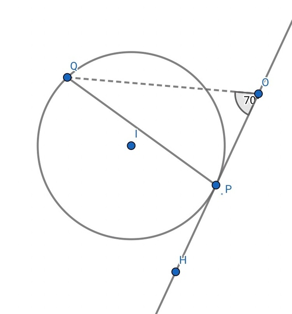 I Is The Centre Of A Circle Pq Is A Chord And Oh Is The Tangent At