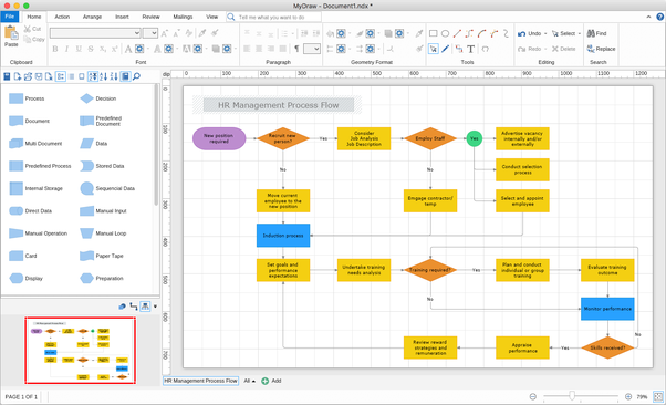 Everytime I modify a diagram in Microsoft Visio, the whole thing