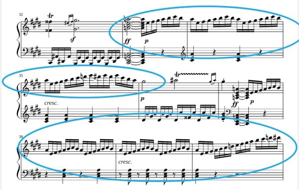 What Is The Purpose Of Music Scale For Piano Playing Quora