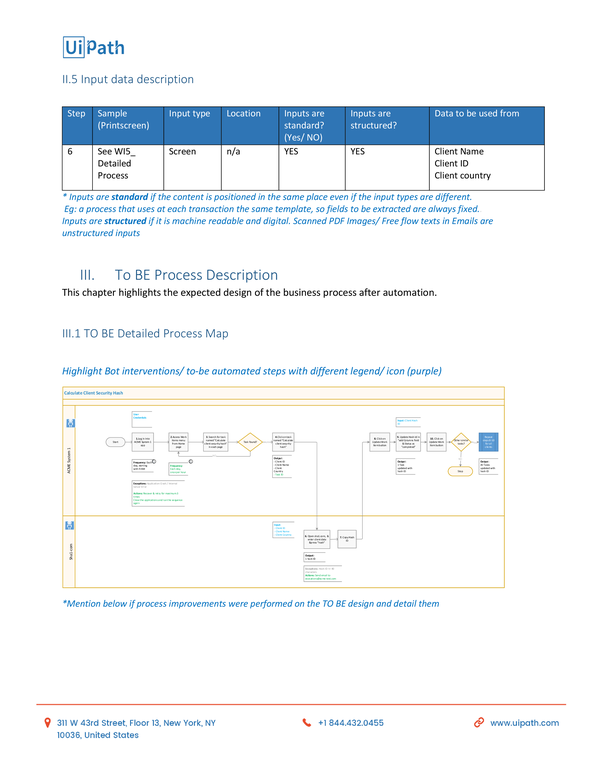 What does a process design document (PDD) for RPA look like? How can