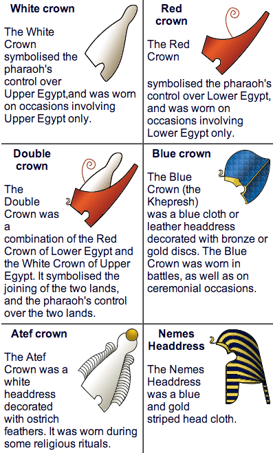 What Is The Name Of An Egyptian Headdress Worn By Pharaohs Quora