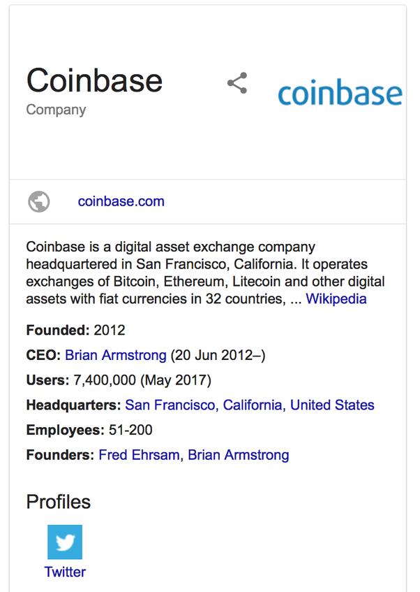 Bitcoin College Application Access Litecoin Private Key