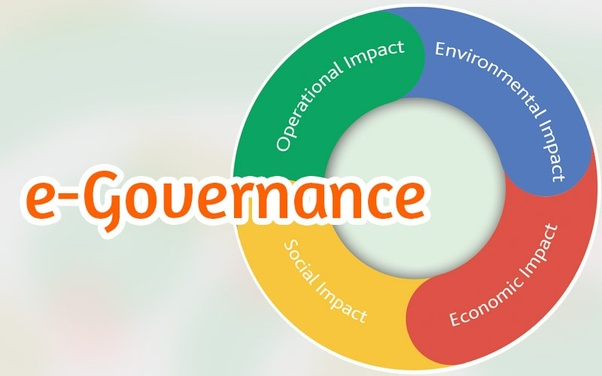 What is e-governance? - Quora