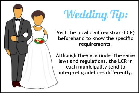 Step 2 Attending Of Required Pre Wedding Seminars And Counseling Depending On Your Area This May Come Before Or After Lying For A Marriage License