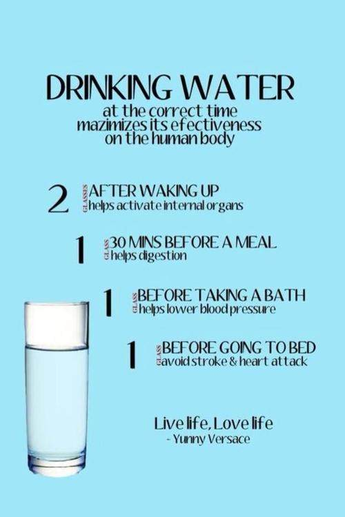 Can You Live Without Food Just Water