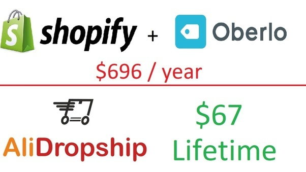 How much do I need to start a dropshipping business on Shopify? - Quora