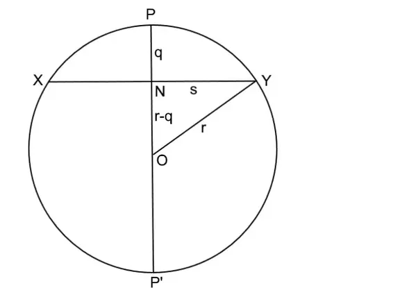 Can Anyone Solve This Maths Question The Perpendicular Bisector Of