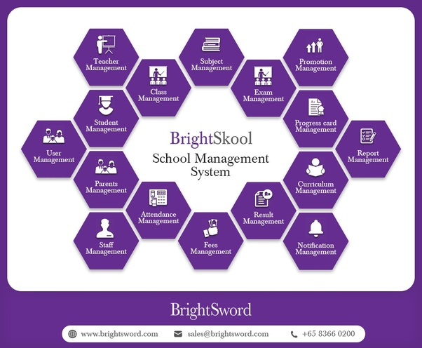 What school management systems do IB schools prefer and why