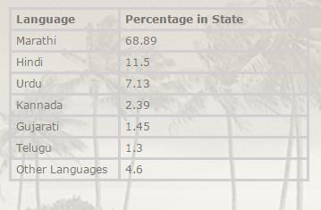 what is the language of maharashtra hindi or marathi  quora
