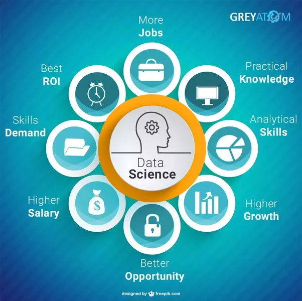 As a fresher what is the scope for data analyst in India