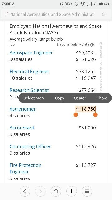 What is the average salary of an astrophysicist in India ...