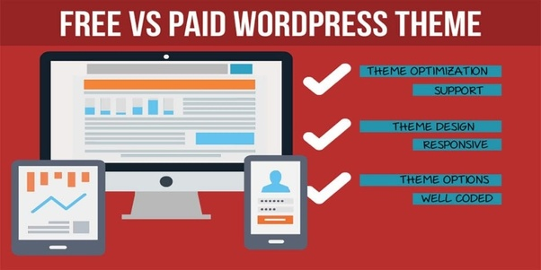 Should I buy a Premium WordPress Theme or just use a Free
