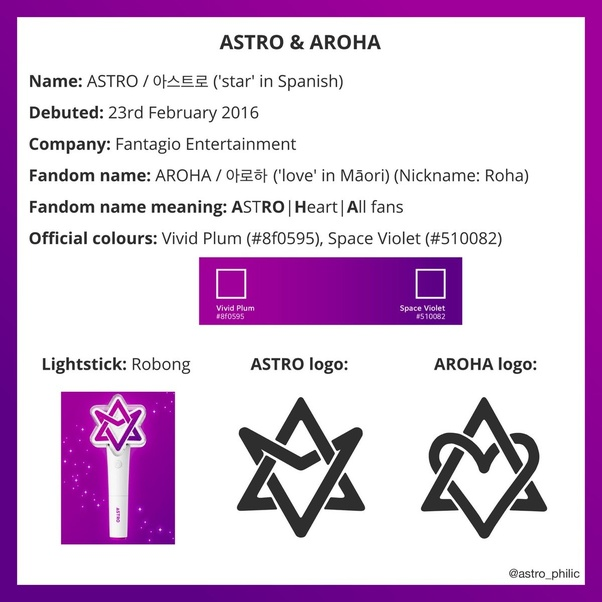 What are Astro fans called? Music Kpop? - Quora