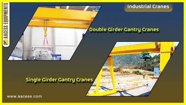 Which company offers the best gantry crane in India? - Quora
