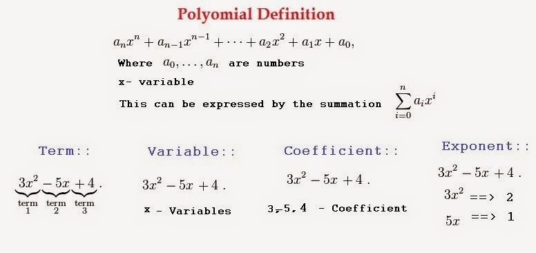 simplest form polynomial  How to implement polynomial ADT using array - Quora