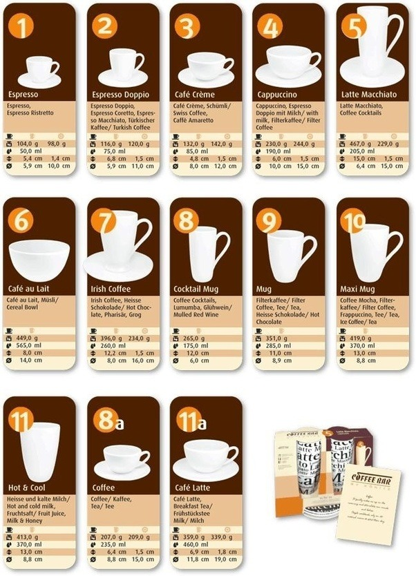 Coffee Cup Sizes Oz The Coffee Table