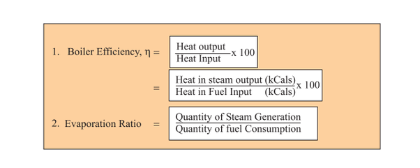 What is meant by boiler efficiency? - Quora