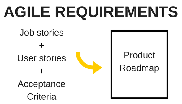 Where can i find examples of good agile requirements documents in other words develop a product roadmap based on your customers job stories and implement these as solutions using user stories which define delivery malvernweather Image collections