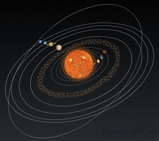 Do the orbits of Mars and Earth intersect each other? - Quora
