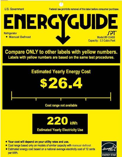 Do mini fridges use a lot of electricity? - Quora