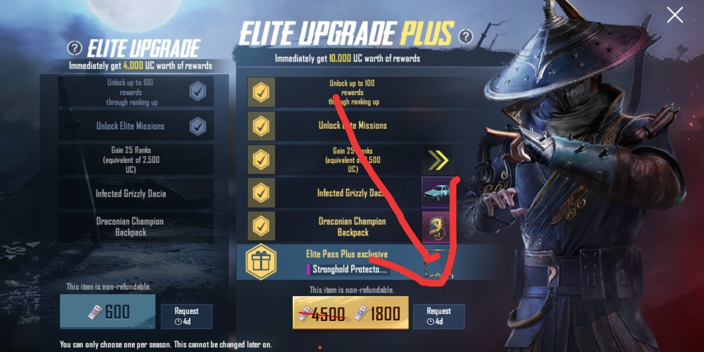 Can I Gift An Elite Royal Pass To My Friend On Pubg Mobile