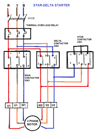 eaton magnetic starter wiring diagram how to connect 3 phase motors in star and delta connection air compressor magnetic starter wiring