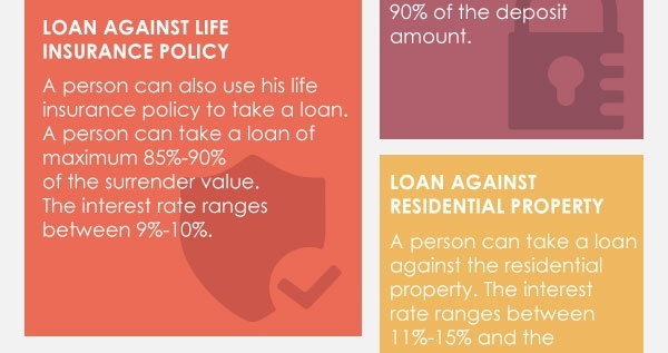 No credit needed loans image 5