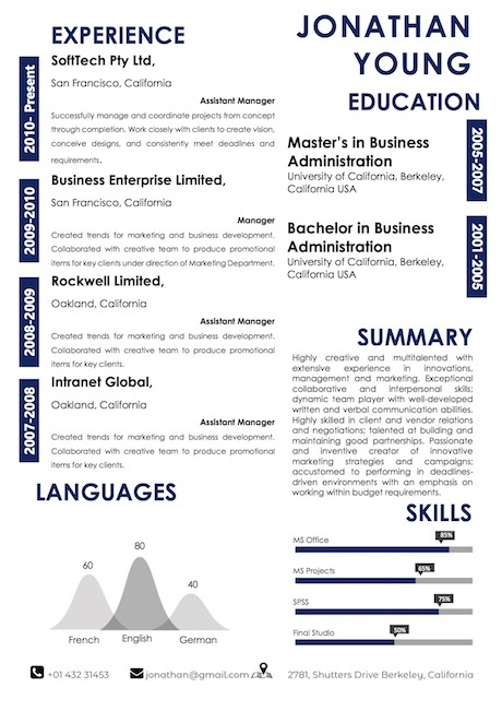 where can i find an attractive and good resume templates