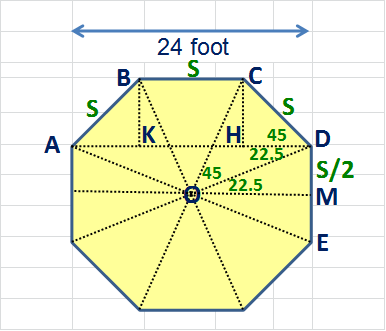 What Is The Length Of One Side In A 24 Foot Diameter Octagon Quora