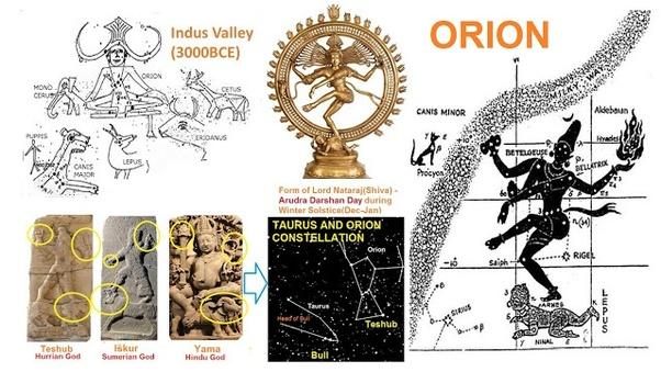 Vedic Astrology Wikipedia