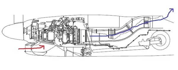 How Does Air Enter Inside A Propeller Jet Engine Quora