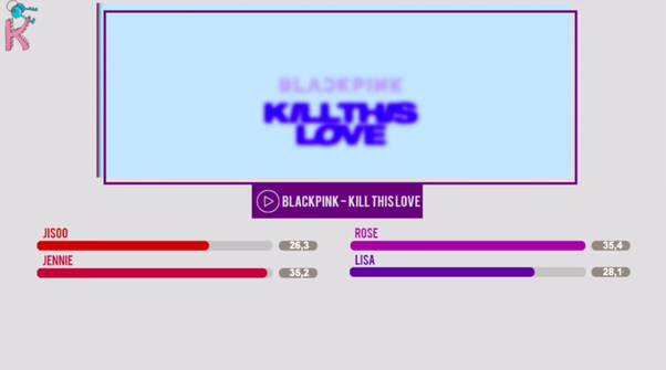 What is your review of Kill This Love by Blackpink (K-pop
