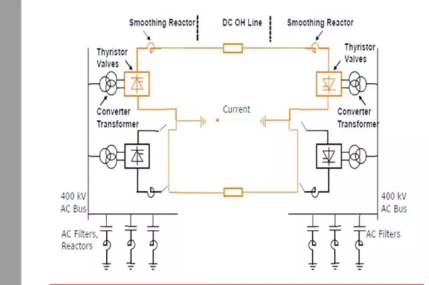What is the difference between a converter transformer used in HVDC ...