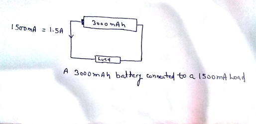 What does mAh (say, 3,000 mAh) mean in a battery? - Quora