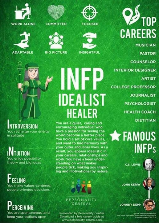 Understanding the INFP in love - Personality Central