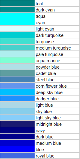 Shades Of Blue From The Rgb Color Chart Are Given Below